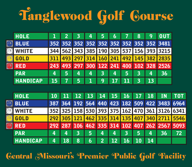 thumb-course scorecard